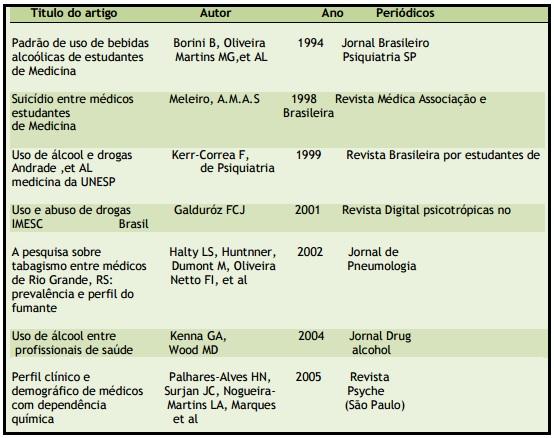 causas drogas licitas e ilicitas