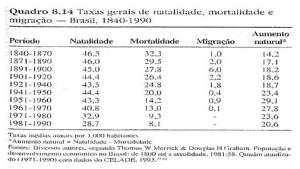 artigo-epidemiologia-quadro1